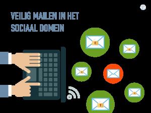 Veilig mailen in het sociaal domein