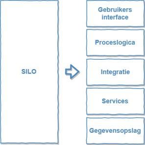 SILO Common Ground - Telengy